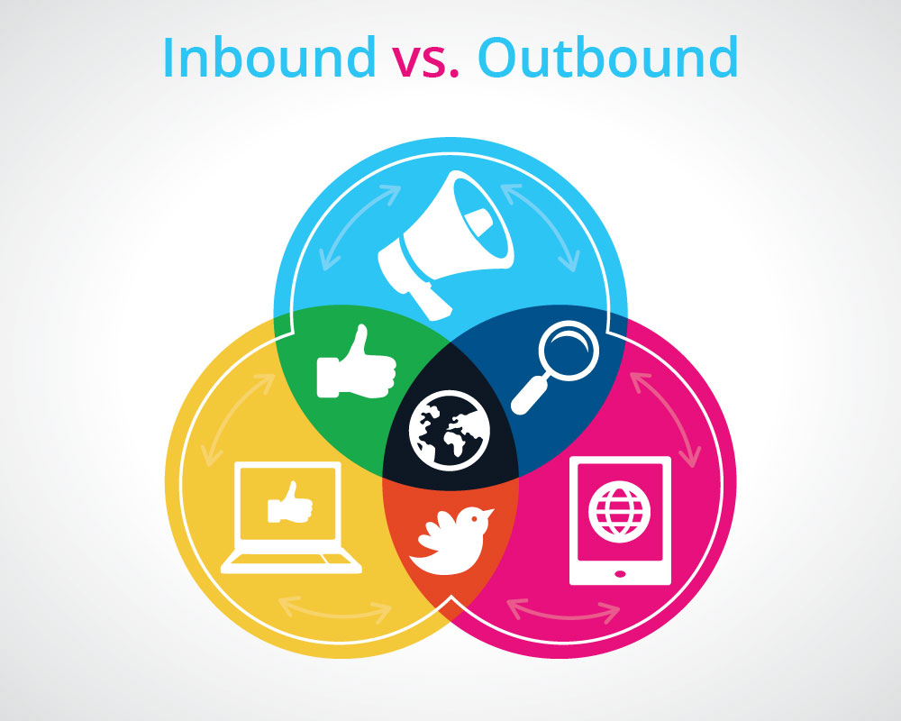 Inbound-vs-Outbound